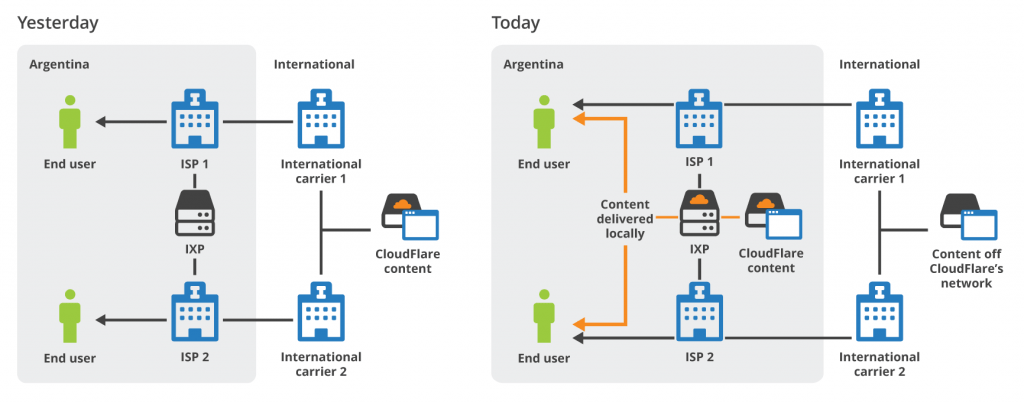 cloudflare-latinoamerica-1024x403[1]